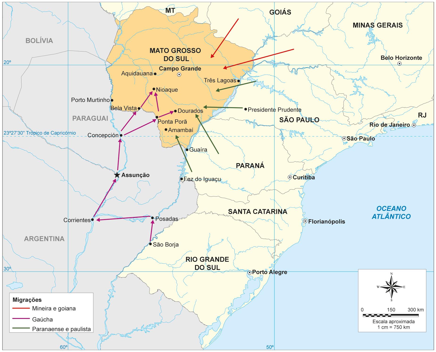Migrações para o Mato Grosso do Sul