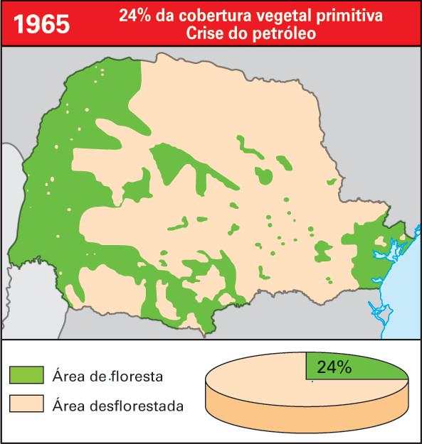 Cobertura vegetal no Paraná em 1965 - 24% da cobertura vegetal primitiva - Crise do petróleo