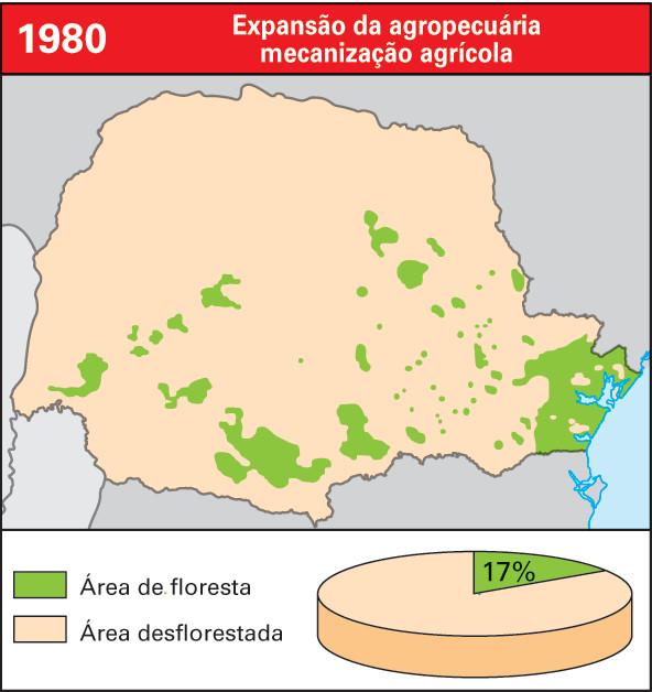 Cobertura vegetal no Paraná em 1980 - 17% da cobertura vegetal primitiva -  Expansão da agropecuária mecanização agrícula.