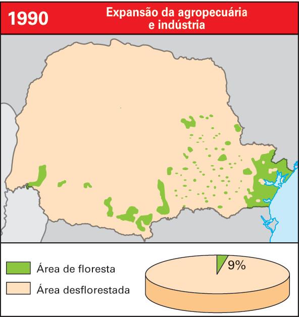 Cobertura vegetal no Paraná em 1990 - 9% da cobertura vegetal primitiva - Expansão da agropecuária e indústria.